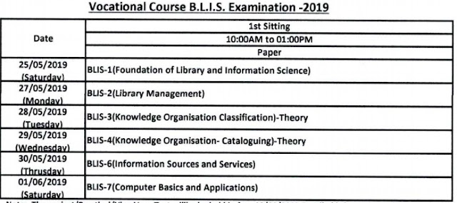 PPUP B.L.I.S. Exam Time Table