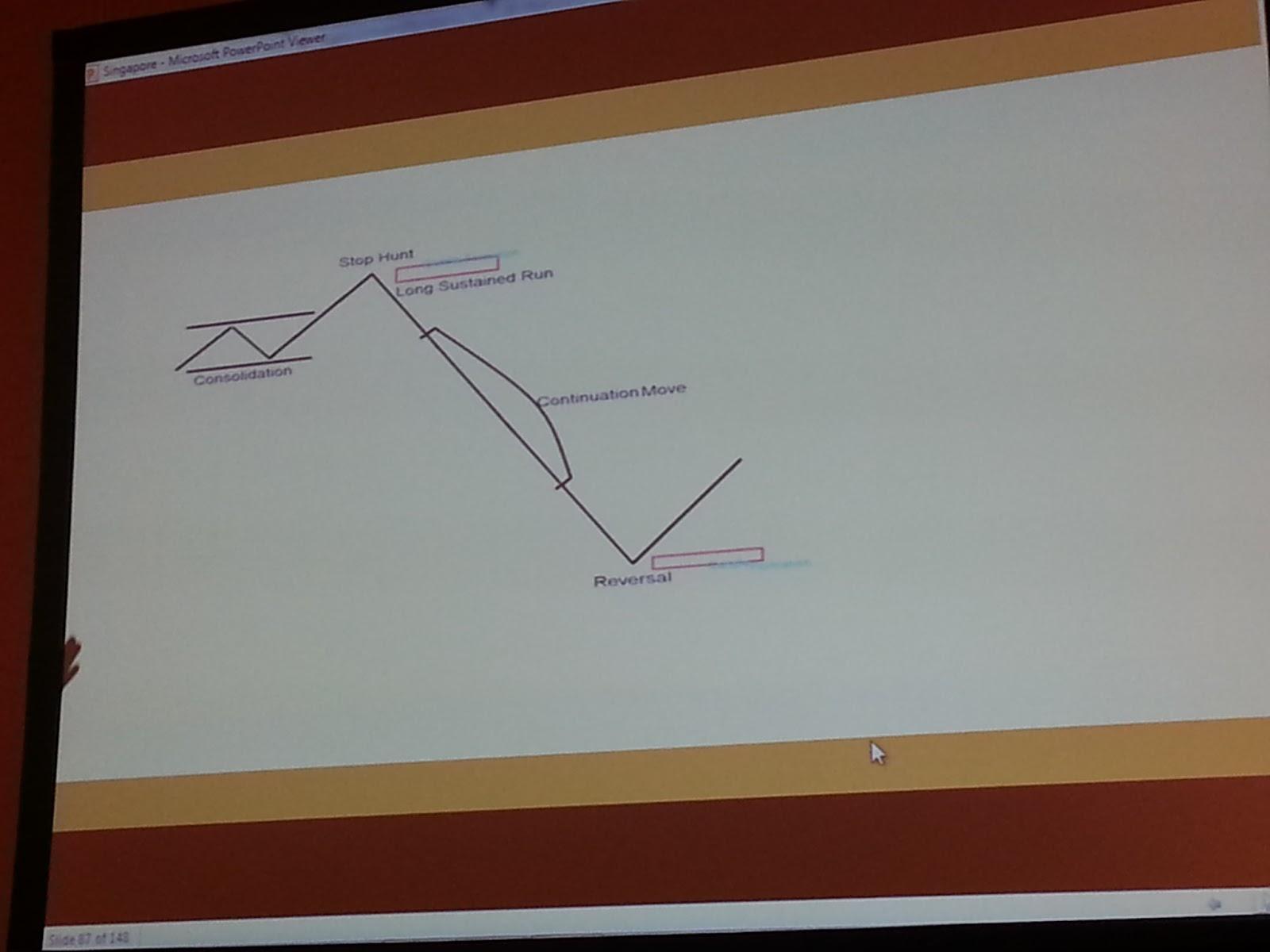 Forex wykresy historyczne