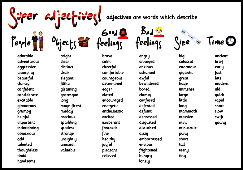 list of adjectives - 785×550