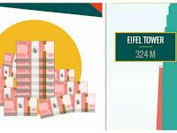 Wow, Tinggi Tumpukan Uang Korupsi e-KTP Rp 2,5 Triliun, Lebih Tinggi Dari Gedung Ini