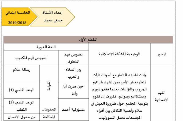 الخامس ابتدائي الوضعية الانطلاقية الام و نصوص الخاصة فهم المنطوق ووضعيات الانتاج الشفوي