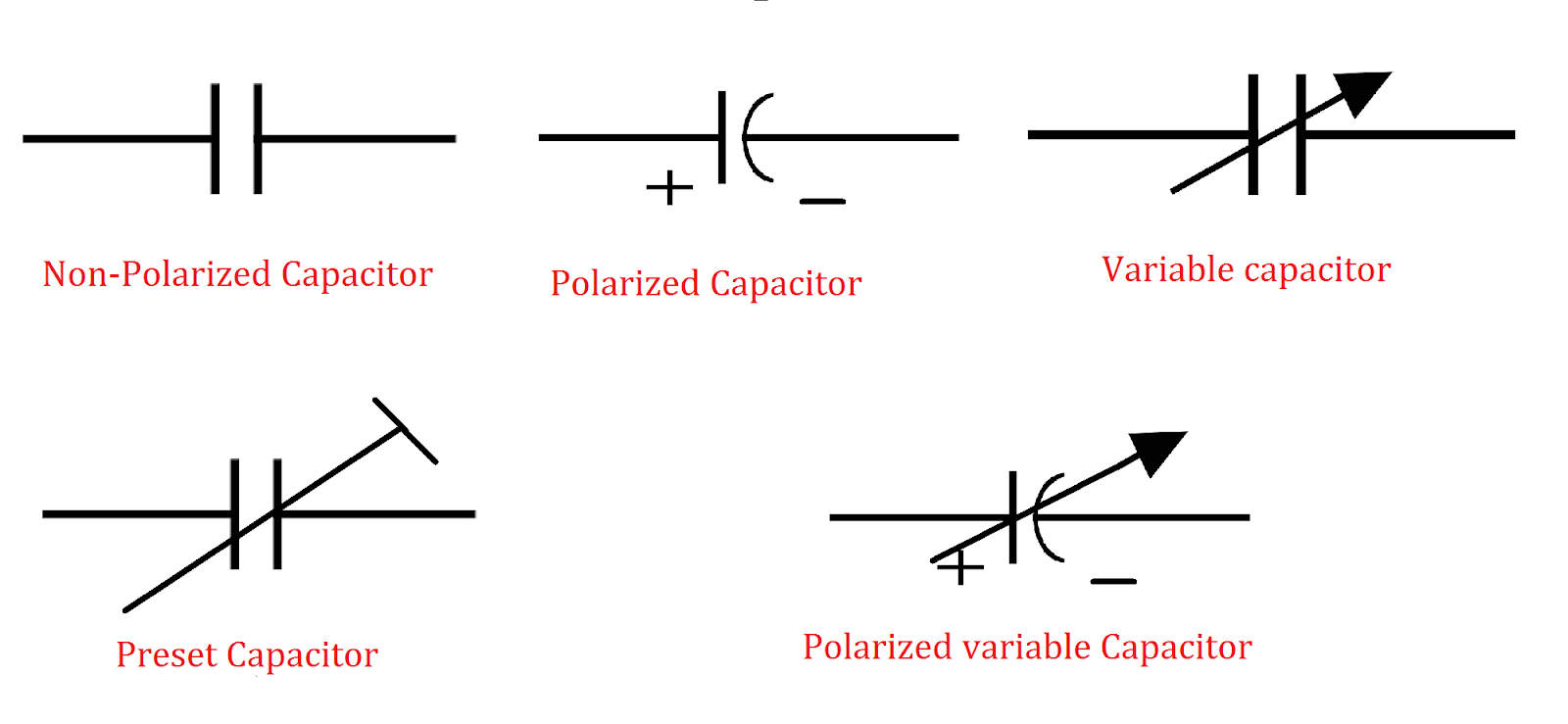 What Is Capacitor How Does A Capacitor Works Types Of Capacitor