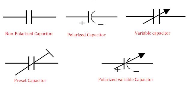 symbol of Capacitor, symbol of various capacitors, capacitor symbol