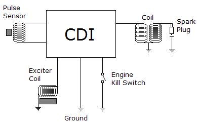Materi Sistem Kelistrikan Sepeda Motor Paling Rinci  AutoExpose