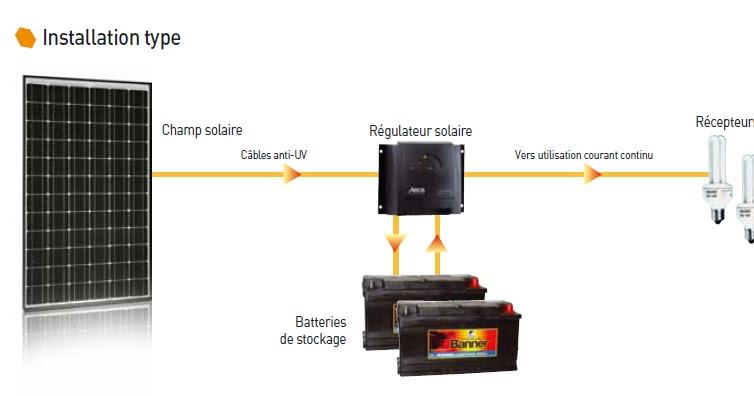 installation photovoltaique pour site isole photovoltaique et solaire. Black Bedroom Furniture Sets. Home Design Ideas