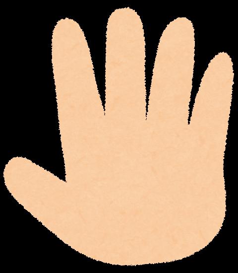 指を使って数を数えるいろいろ ...