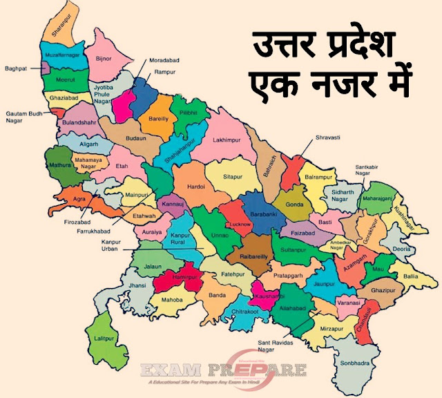 Note about uttar pradesh