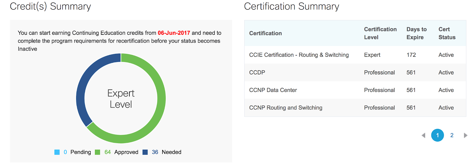 Kyle's Blog: Recertifying CCIE with continuing education
