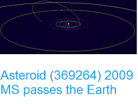 http://sciencythoughts.blogspot.co.uk/2016/12/asteroid-369264-2009-ms-passes-earth.html