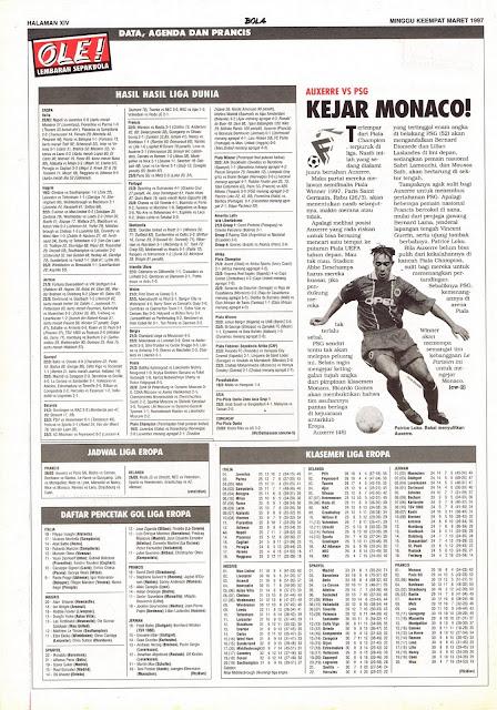 DATA AGENDA DAN PRANCIS AUXERRE VS PSG KEJAR MONACO!