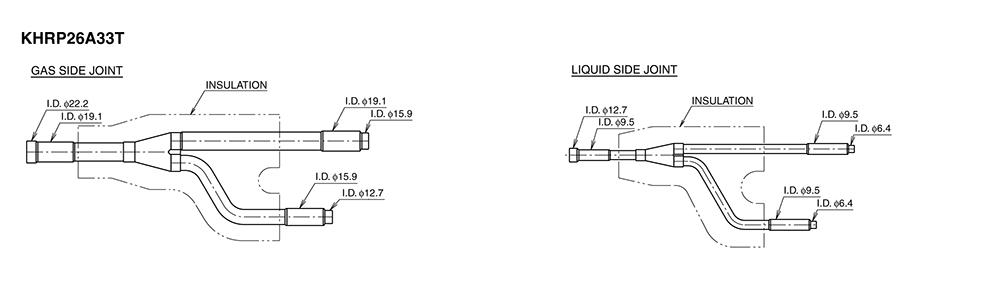 Thông số chi tiết bộ chia gas dàn lạnh KHRP26A33T