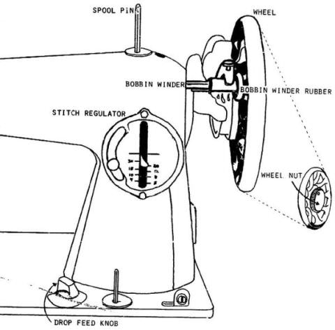 Secrets Of Sewing Machine Repair Manual: Learn How To