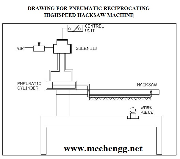FABRICATION OF HIGHSPEED RECIPROCATING HACKSAW MACHINE