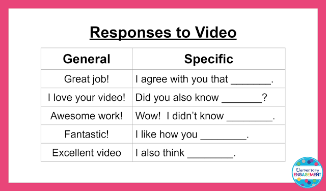 Providing specific feedback to a classmate's video response to reading.