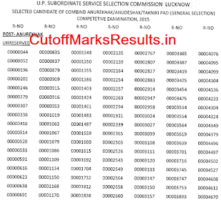 UP Instructor Final Result 2016 Declared