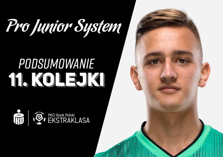 Piąty mecz Karbownika dał Legii pozycję lidera<br><br>fot. Legia Warszawa / legia.com<br><br>graf. Bartosz Urban