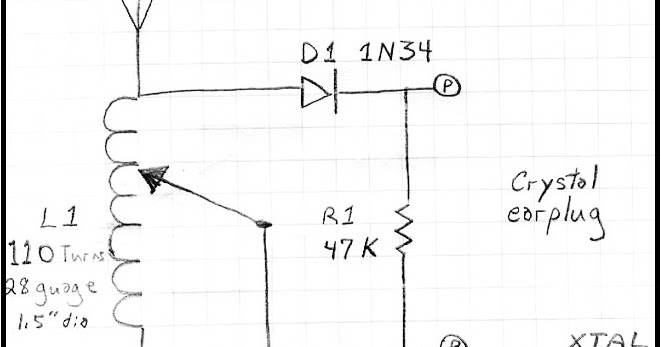 electrical and electronics engineering  crystal radio