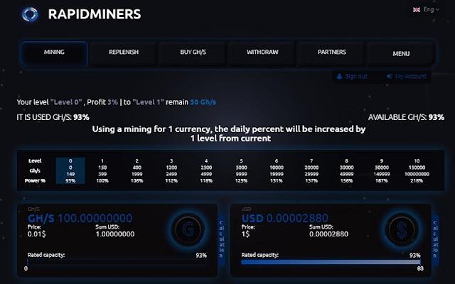 Dapatkan 100 GH/s Gratis Mining Bitcoin di RapidMiners.com