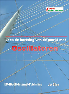 oscillatoren