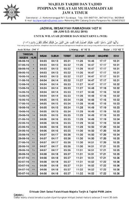 jadwal imsakiyah ramadhan 2016 jember