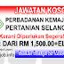 Job Vacancy at PKPS - Perbadanan Kemajuan Pertanian Selangor