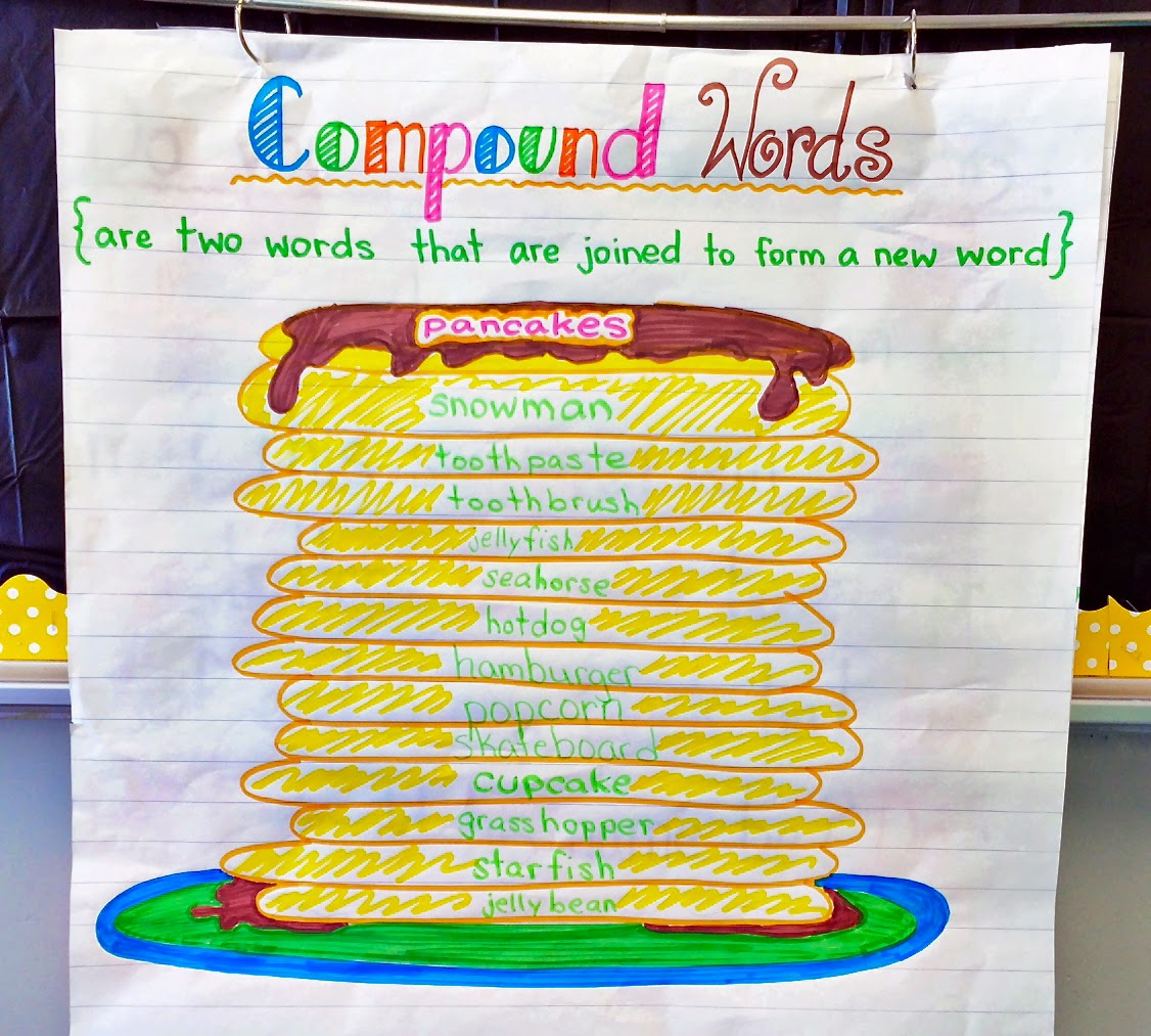Fun With Firsties Compound Words Amp 2d Geometry