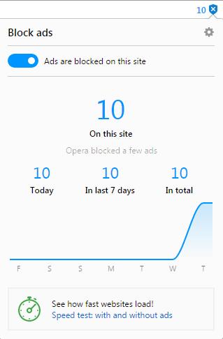 julah iklan yang diblokir