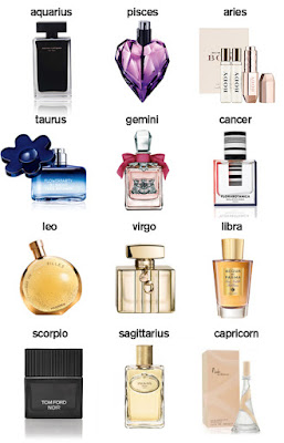 choose-perfume-as-per-zodiac