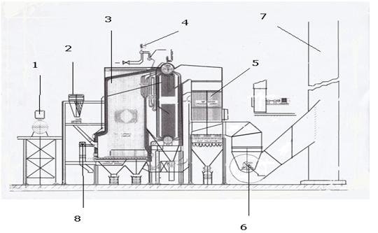 Definisi dan Komponen Utama Boiler ~ OTOMOTIF ZONEGUE
