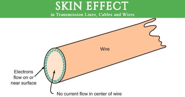skin%2Beffect