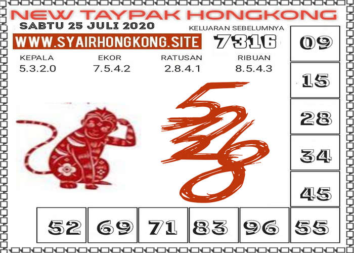 Kode syair Hongkong Sabtu 25 Juli 2020 230