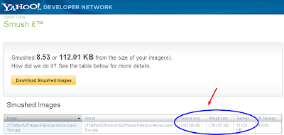How to Optimize Blogger Images for Better Search Engine Rankings