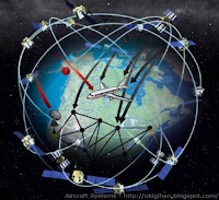 Aircraft Communication and Navigation
