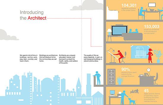 infografik arsitektur