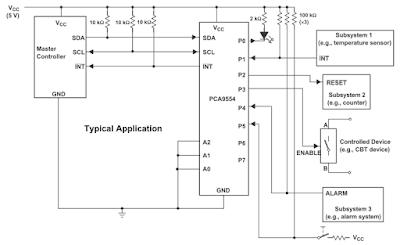 PCA9554 Aplicaciones básicas.