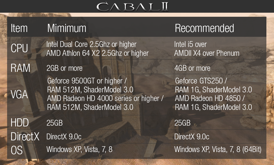 Vista System Requirements Recommended - Fuefridboacemig