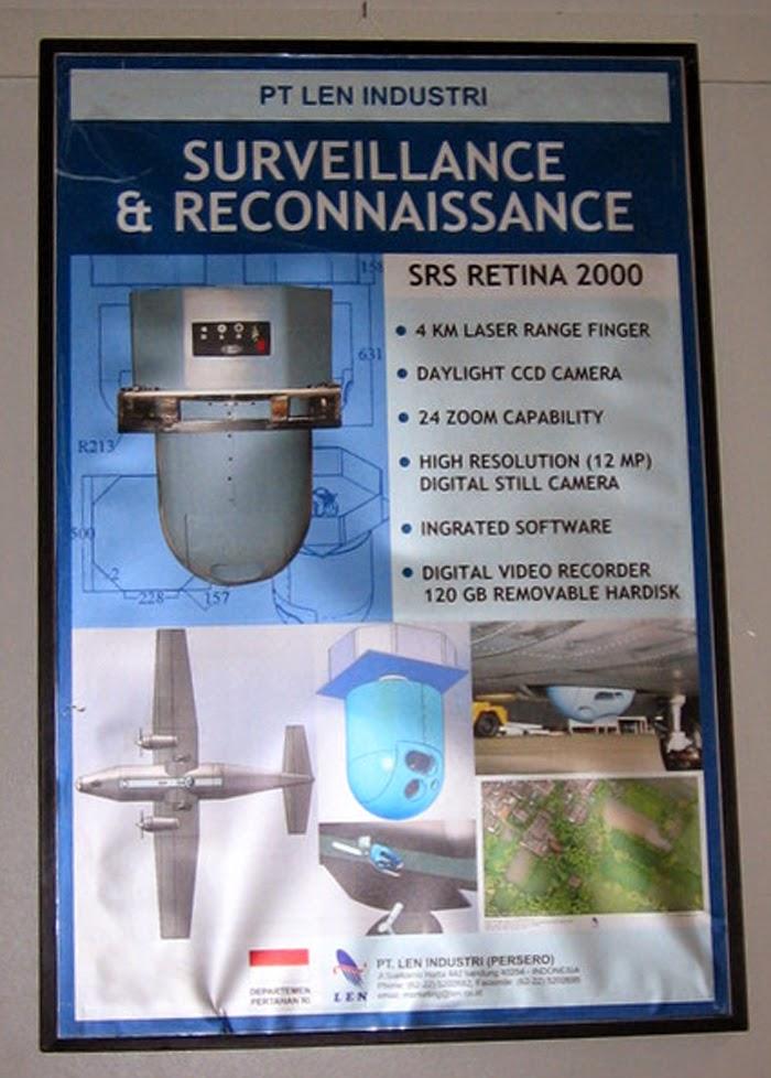 Surveillance & Reconnaissance Device