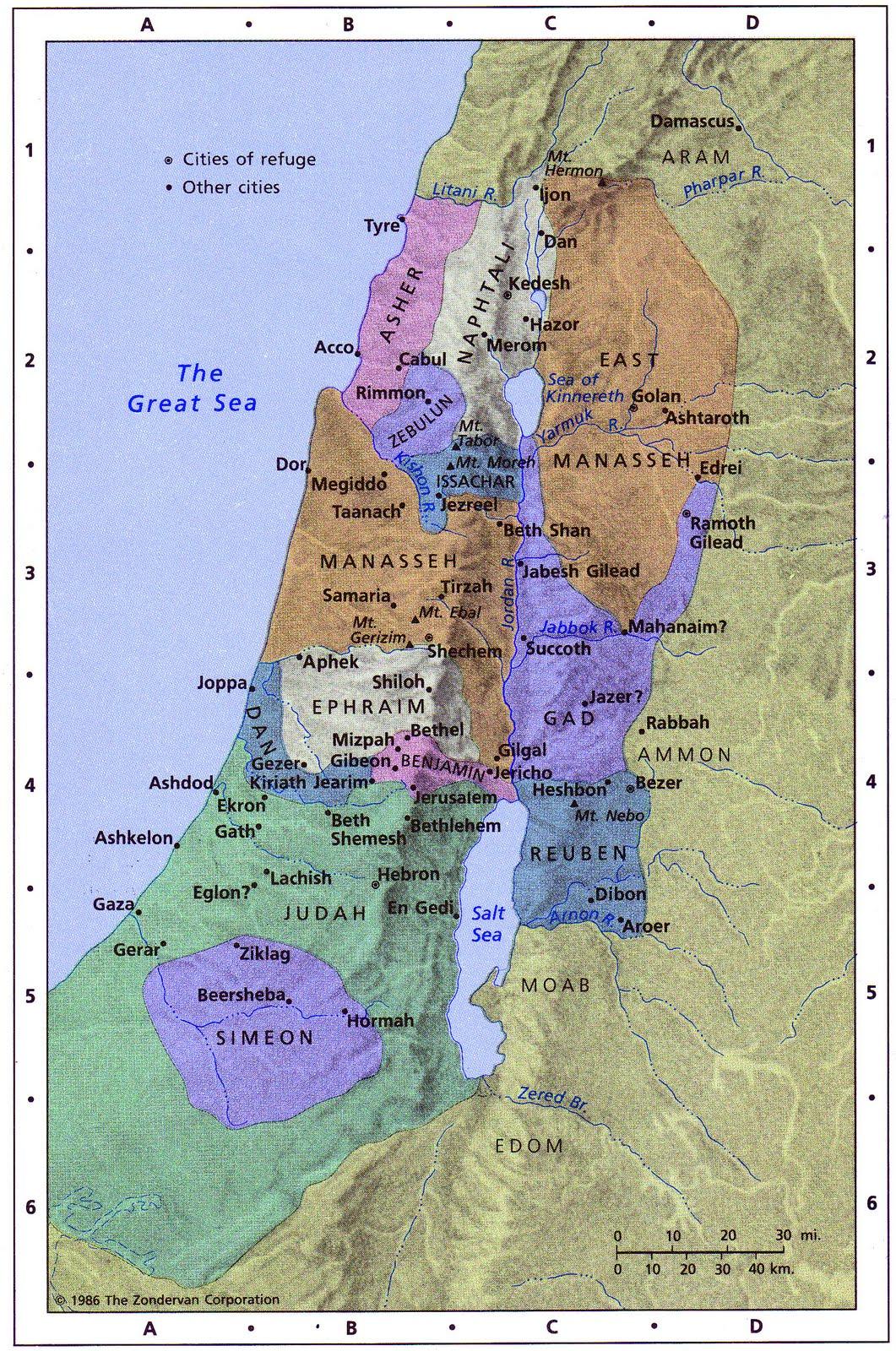 Eretz And Galut