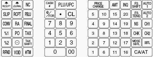 Cash register help keyboard templates for the sam4s cash for Cash register keyboard template