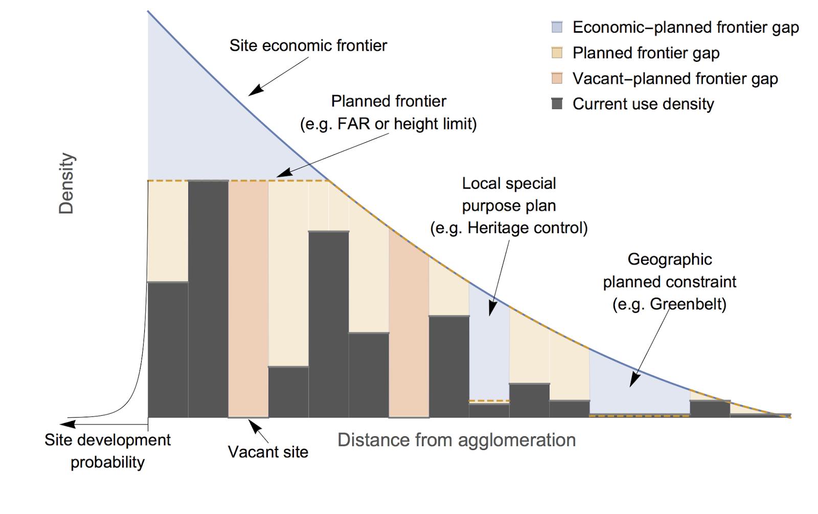 urban economics Urban economics 273 likes course page for psu urban economics class (ec/usp/re 431.