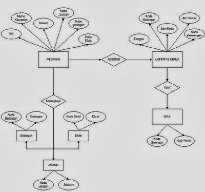 Wiring Diagram Designer Free