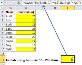 Contoh Rumus Excel COUNTIFS
