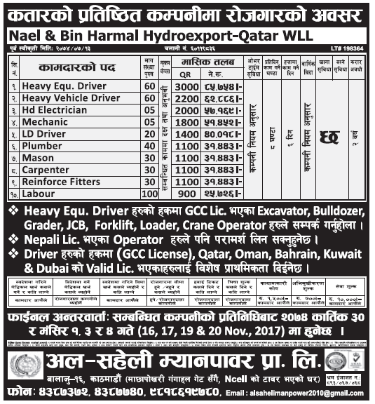 Jobs in Qatar for Nepali, Salary Rs 85,754
