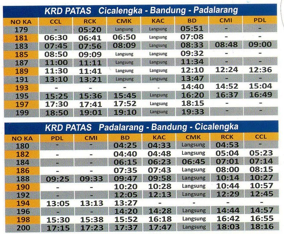 jadwal kereta api terbaru daop 2 bandung komuter bandung raya rh tehangatsekali blogspot com