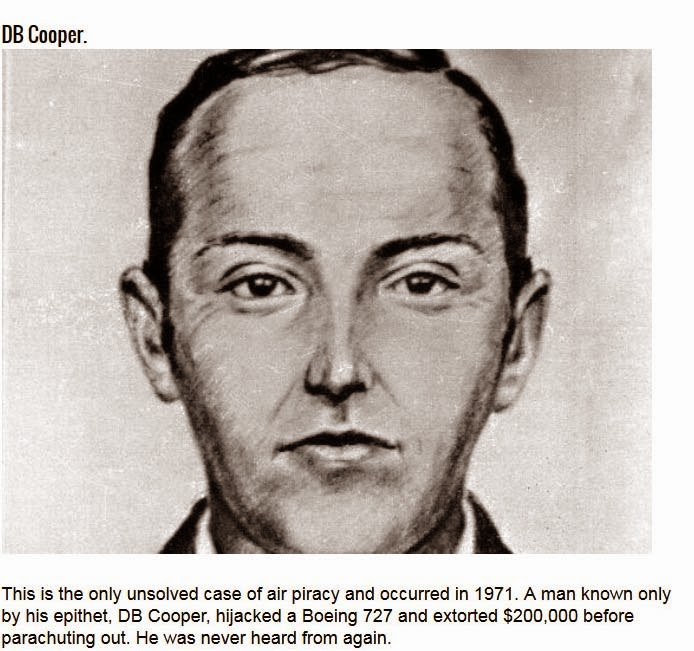 World Of Mysteries: 5 Bizarre Missing Persons Cases That May Never