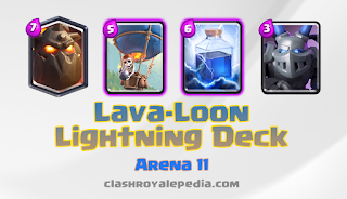 lava-loon-lightning-deck.png