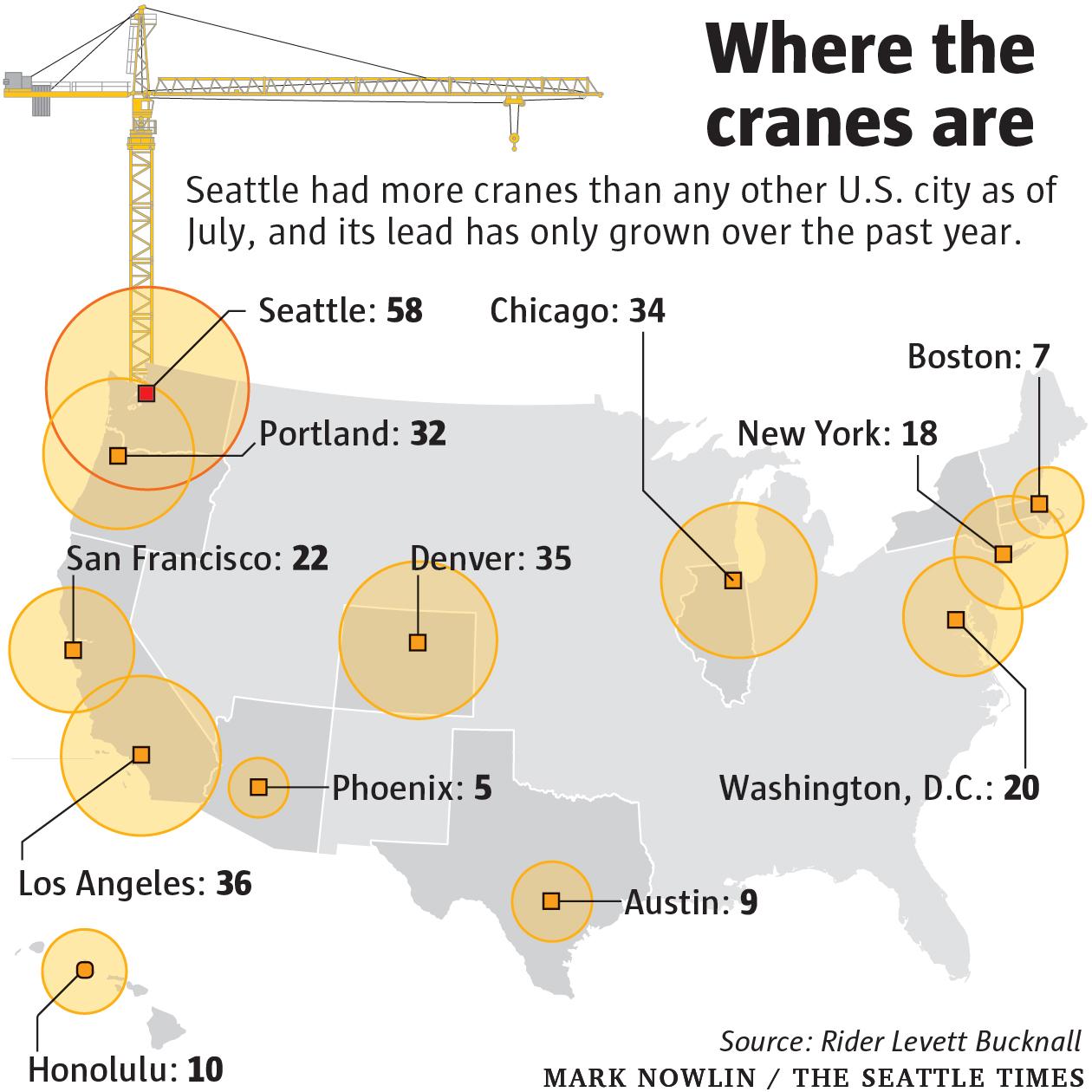 Where the cranes are?
