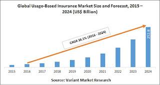 Nigeria insurance market expected 2017
