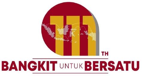 Logo Resmi Harkitnas 2019