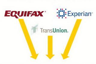 Credit Score Reporting Agencies